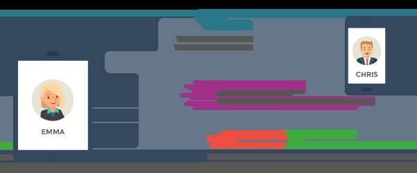WISDOC platform